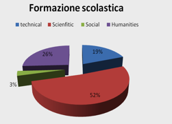 #InvasioniDigitali 3D – un esempio di crowdsourcing